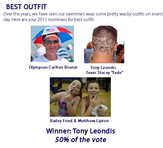 2011 awards best outfit winner